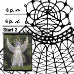 Pattern Guardian Angel 3