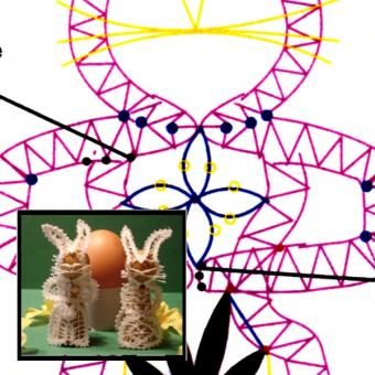 Klöppelbrief Hasenpaar