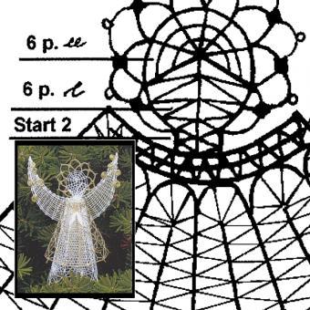 Pattern Guardian Angel 3