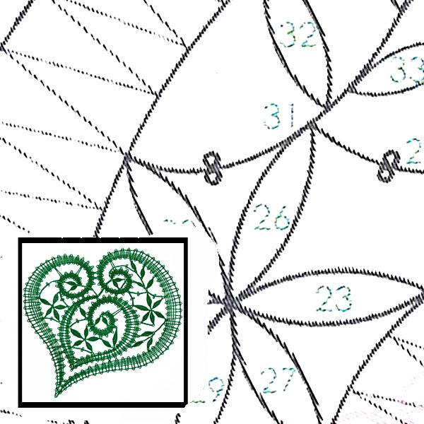 Klöppelbrief Herz Immergrün